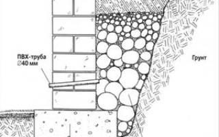 Как рассчитать подпорную стенку из бетона