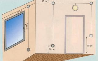 Сколько кабеля нужно для двухкомнатной квартиры