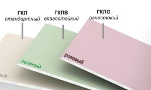 Толщина гипрока для потолка