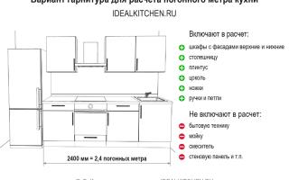 Как рассчитывается погонный метр кухни