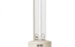 Бактерицидная лампа для дома как выбрать