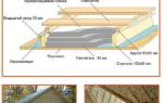 Потолок бани своими руками инструкция по возведению