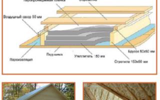 Устройство потолка в бане с холодным чердаком