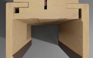 Что значит телескопическая коробка двери