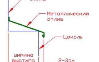 Материалы для отделки цоколя кирпичного дома