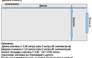 Как посчитать расход обоев на комнату